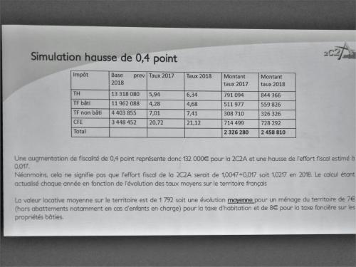 2c2a,argonne ardennaise,vouziers,eau potable,budget,compétence communautaire